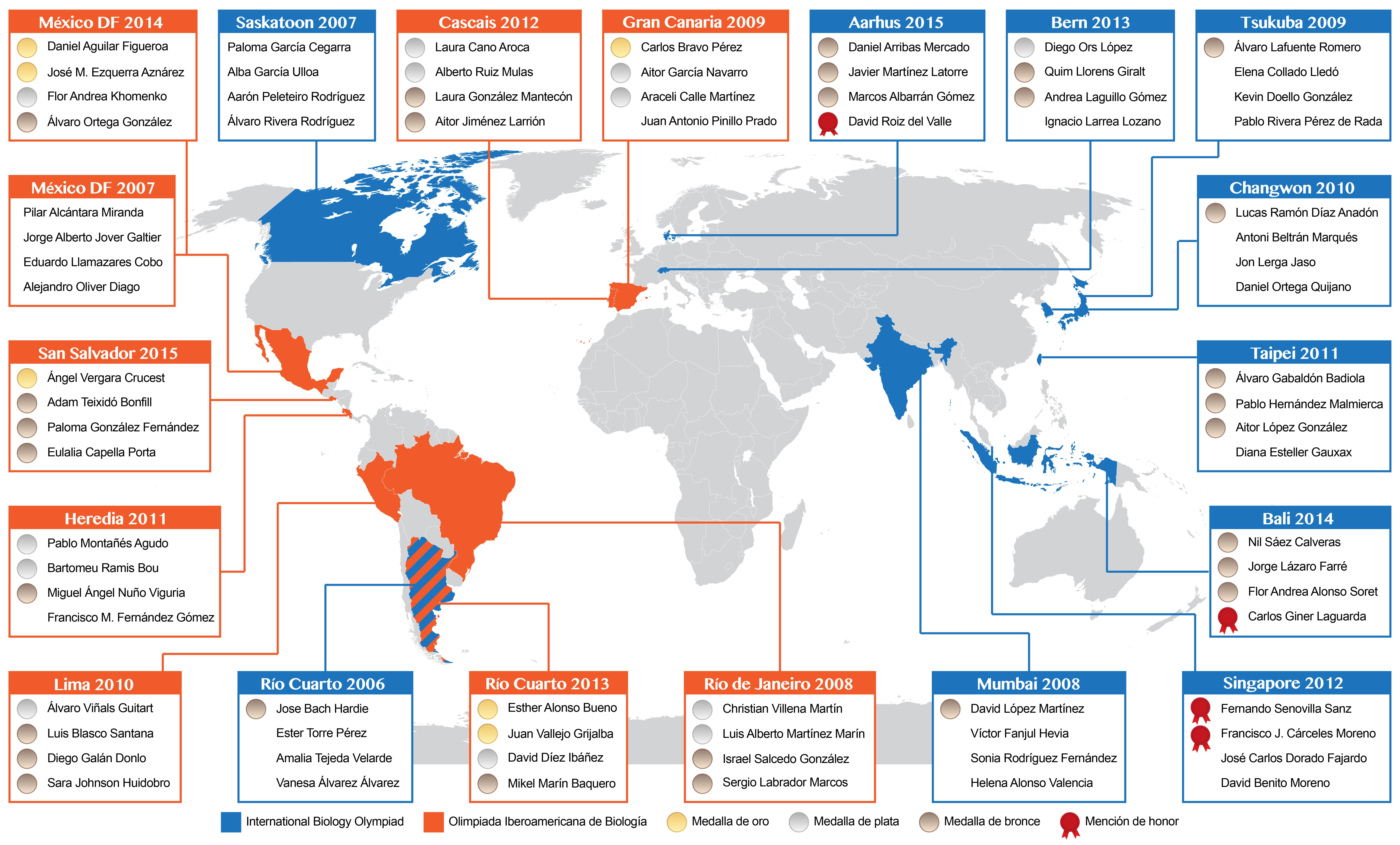 Distribución medallas de alumni OEB en las olimpiadas internacionales e iberoamericanas de biología – Alumni OEB